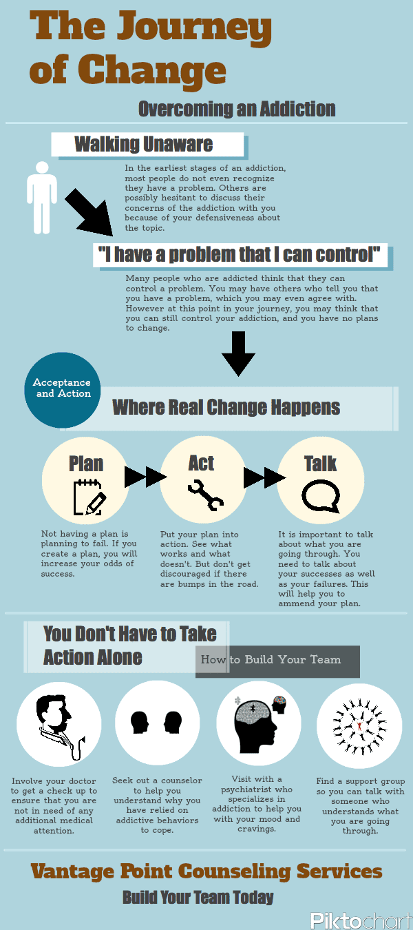 Infographic about substance abuse help